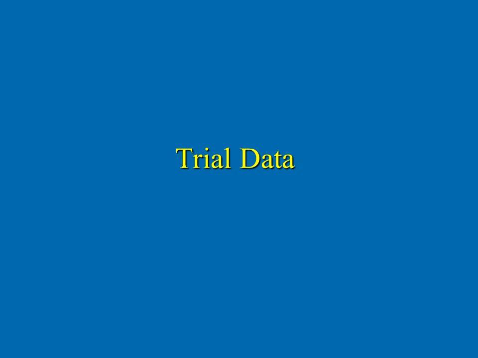 Trial Data