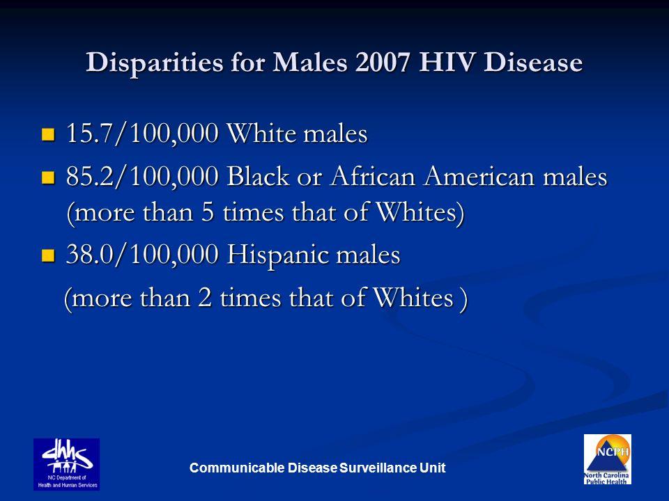 Communicable Disease Surveillance Unit Disparities for Males 2007 HIV Disease 15.7/100,000 White males 15.7/100,000 White males 85.2/100,000 Black or