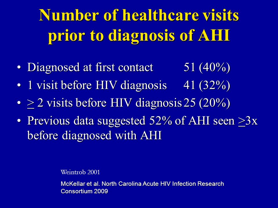 Number of healthcare visits prior to diagnosis of AHI Diagnosed at first contact51 (40%)Diagnosed at first contact51 (40%) 1 visit before HIV diagnosi