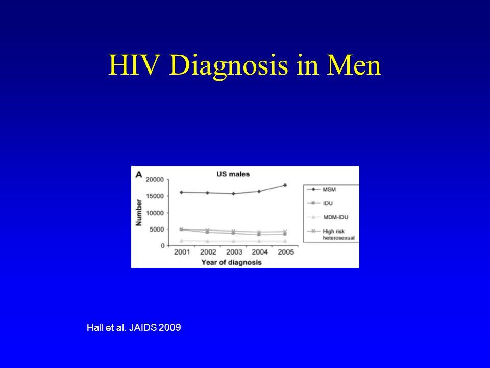 Comorbidity (syphilis and HIV)