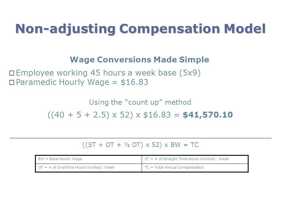 Wage Conversions Made Simple Employee working 45 hours a week base (5x9) Paramedic Hourly Wage = $16.83 ((ST + OT + ½ OT) x 52) x BW = TC BW = Base Ho
