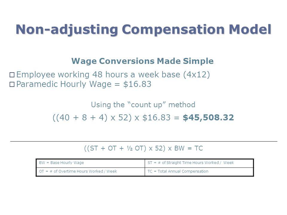 Wage Conversions Made Simple Employee working 48 hours a week base (4x12) Paramedic Hourly Wage = $16.83 ((ST + OT + ½ OT) x 52) x BW = TC BW = Base H