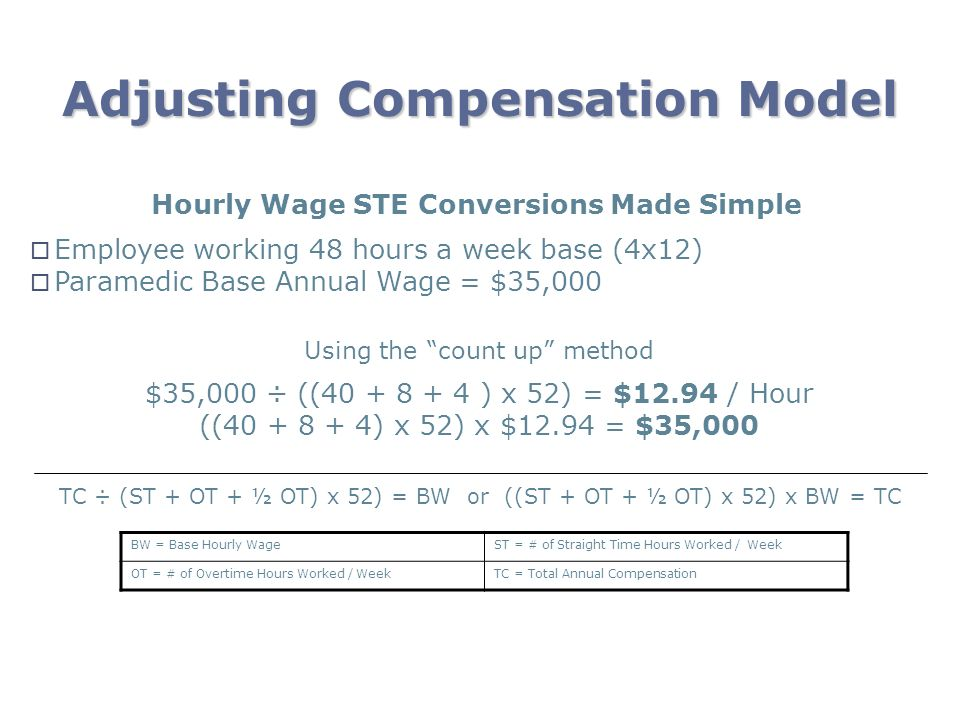 Hourly Wage STE Conversions Made Simple Employee working 48 hours a week base (4x12) Paramedic Base Annual Wage = $35,000 TC ÷ (ST + OT + ½ OT) x 52)
