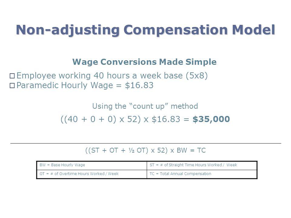 Wage Conversions Made Simple Employee working 40 hours a week base (5x8) Paramedic Hourly Wage = $16.83 ((ST + OT + ½ OT) x 52) x BW = TC BW = Base Ho