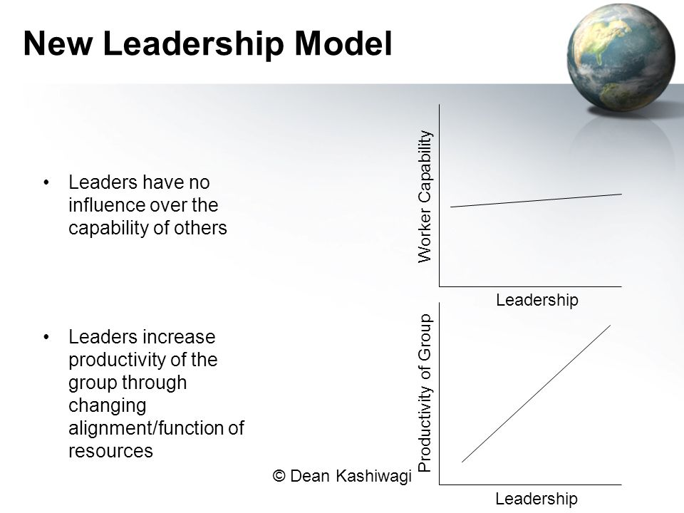 © Dean Kashiwagi New Leadership Model Leaders have no influence over the capability of others Leaders increase productivity of the group through changing alignment/function of resources Worker Capability Leadership Productivity of Group Leadership