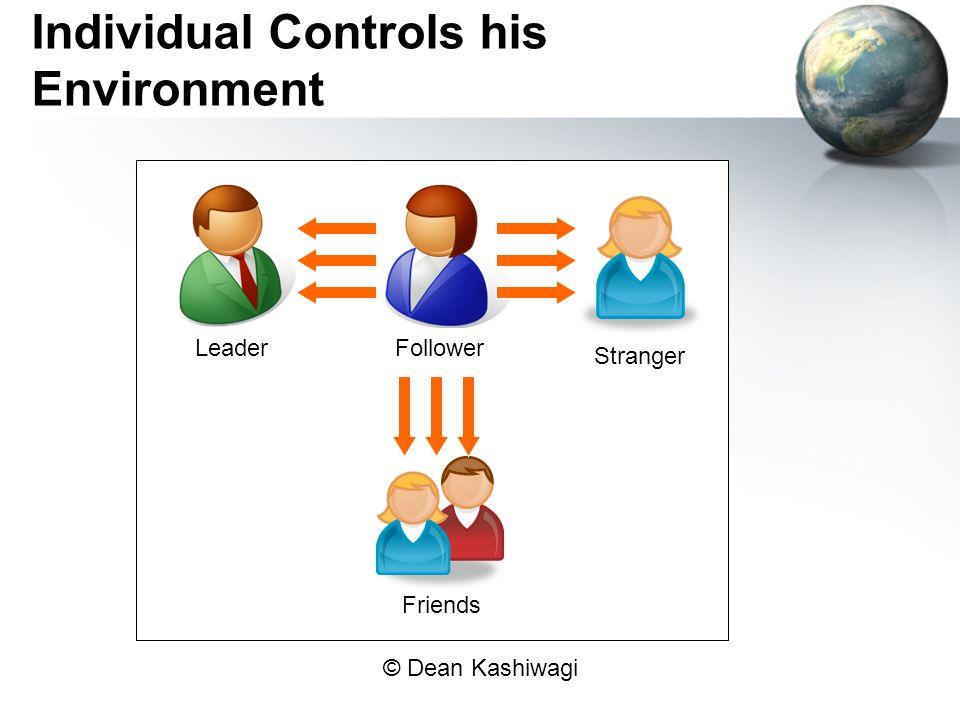 © Dean Kashiwagi Individual Controls his Environment LeaderFollower Friends Stranger