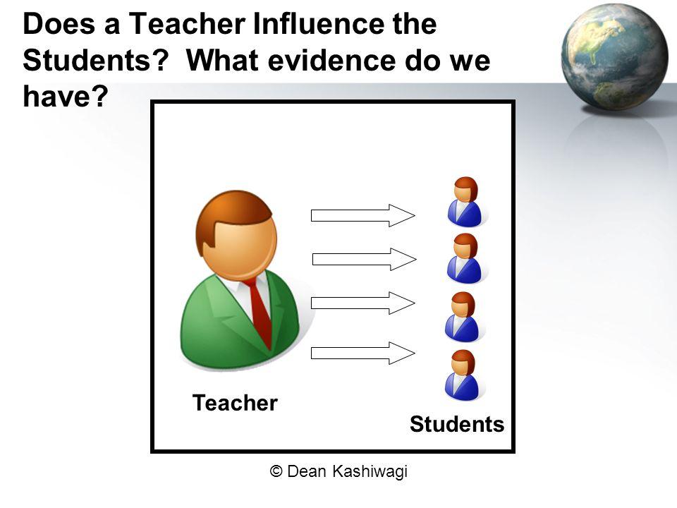 © Dean Kashiwagi Does a Teacher Influence the Students? What evidence do we have? Teacher Students