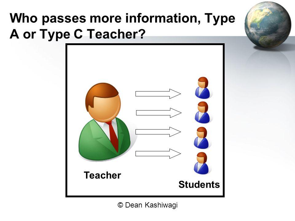 © Dean Kashiwagi Who passes more information, Type A or Type C Teacher? Teacher Students