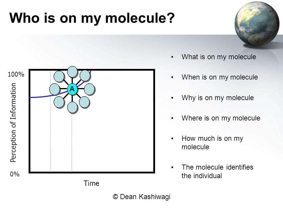 © Dean Kashiwagi Who is on my molecule.