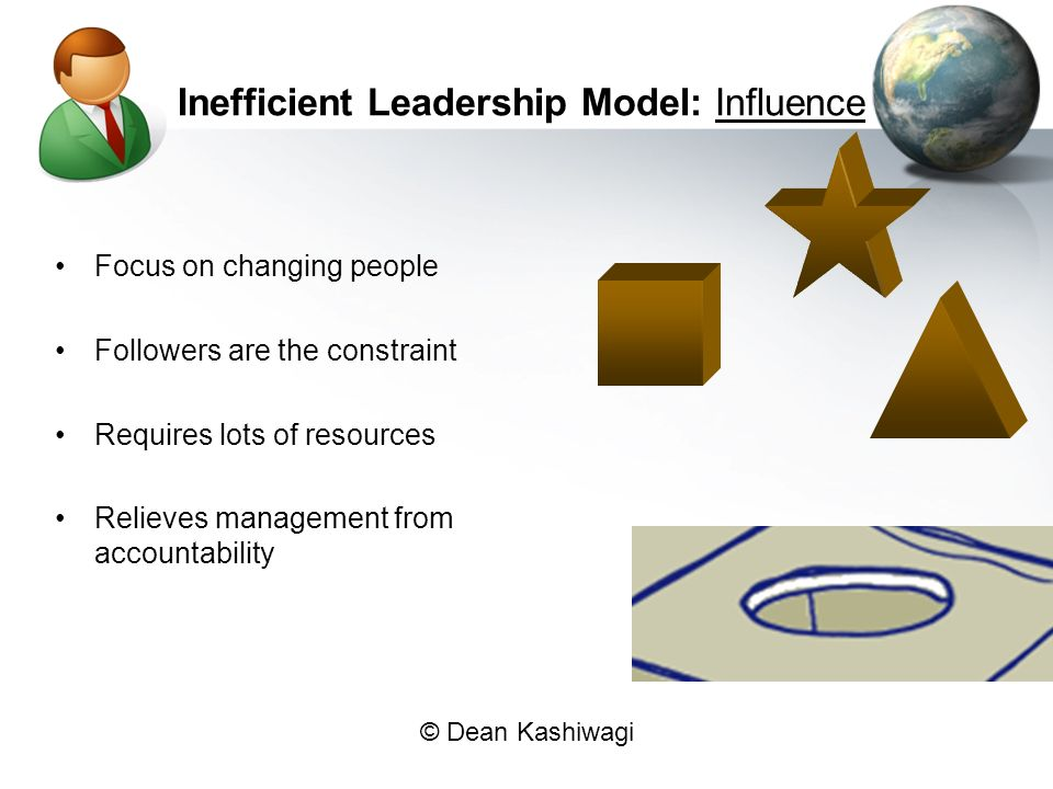 © Dean Kashiwagi Inefficient Leadership Model: Influence Focus on changing people Followers are the constraint Requires lots of resources Relieves management from accountability