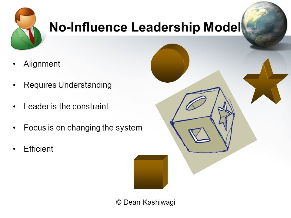 © Dean Kashiwagi No-Influence Leadership Model Alignment Requires Understanding Leader is the constraint Focus is on changing the system Efficient