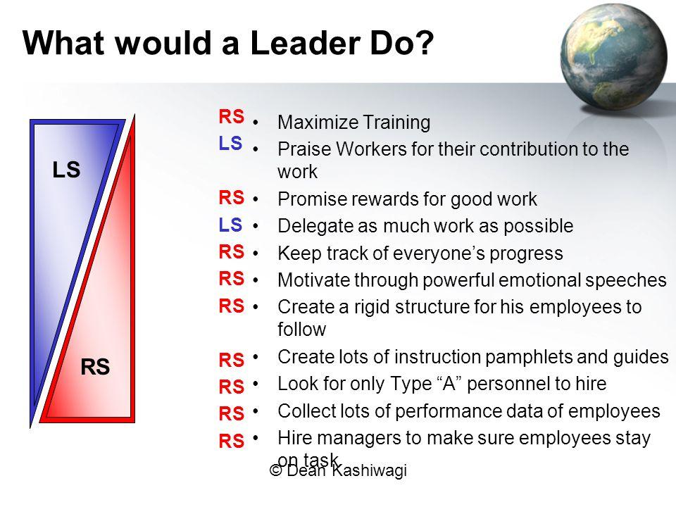 © Dean Kashiwagi What would a Leader Do.