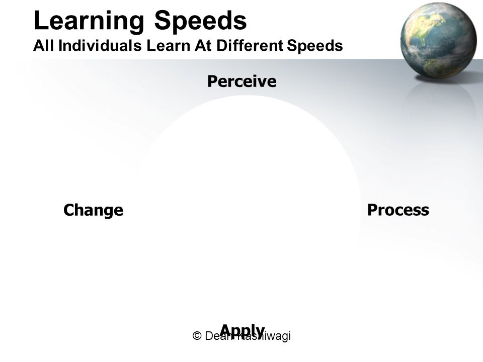 © Dean Kashiwagi Perceive Process Apply Change Learning Speeds All Individuals Learn At Different Speeds 100% Information