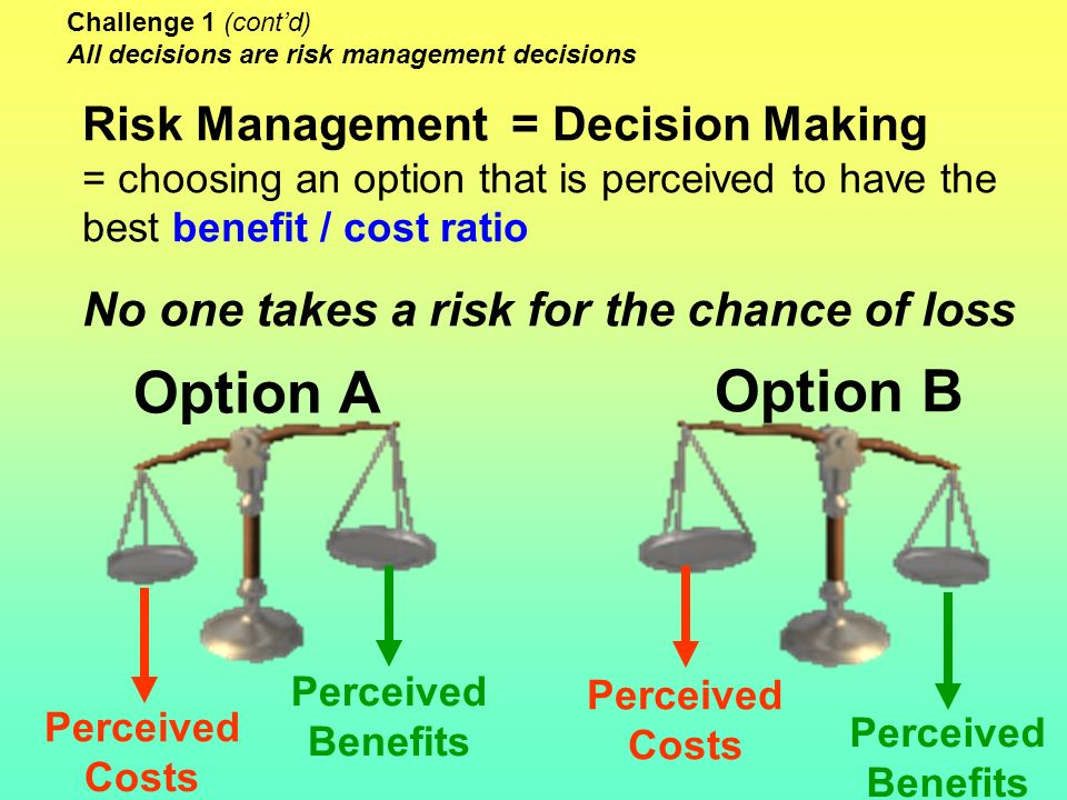 ALL behaviour depends on : Perception of Risk Benefits and Costs Do your workers and managers have the same perceptions of what is tolerable risk as y