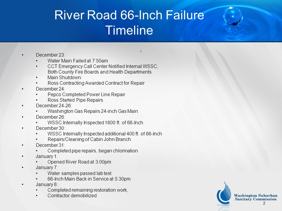 2 River Road 66-Inch Failure Timeline : December 23: Water Main Failed at 7:50am CCT Emergency Call Center Notified Internal WSSC, Both County Fire Bo