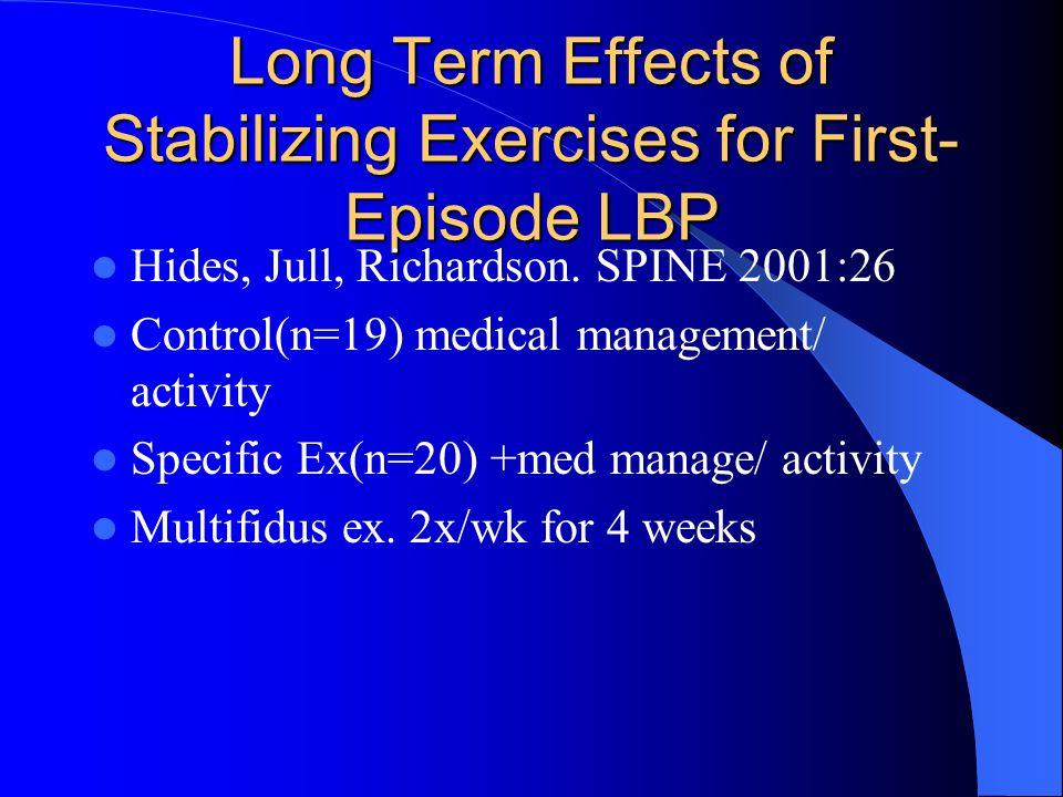 Long Term Effects of Stabilizing Exercises for First- Episode LBP Hides, Jull, Richardson. SPINE 2001:26 Control(n=19) medical management/ activity Sp