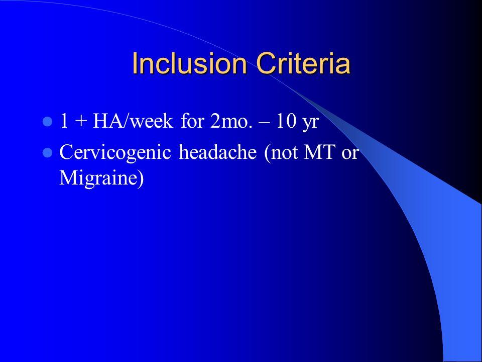 Inclusion Criteria 1 + HA/week for 2mo. – 10 yr Cervicogenic headache (not MT or Migraine)