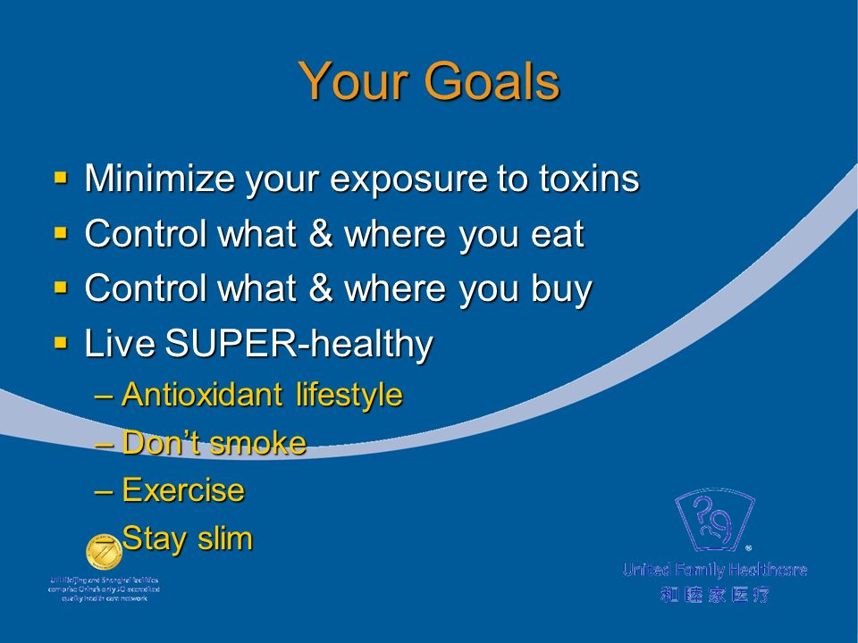 Your Goals Minimize your exposure to toxins Minimize your exposure to toxins Control what & where you eat Control what & where you eat Control what & where you buy Control what & where you buy Live SUPER-healthy Live SUPER-healthy –Antioxidant lifestyle –Dont smoke –Exercise –Stay slim