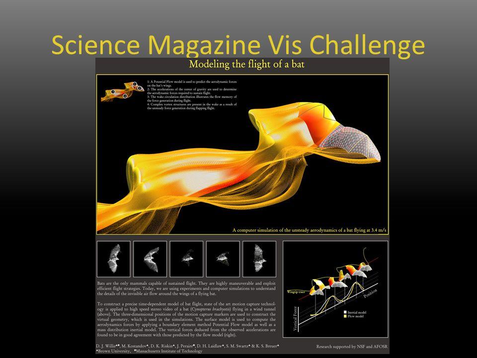 Science Magazine Vis Challenge