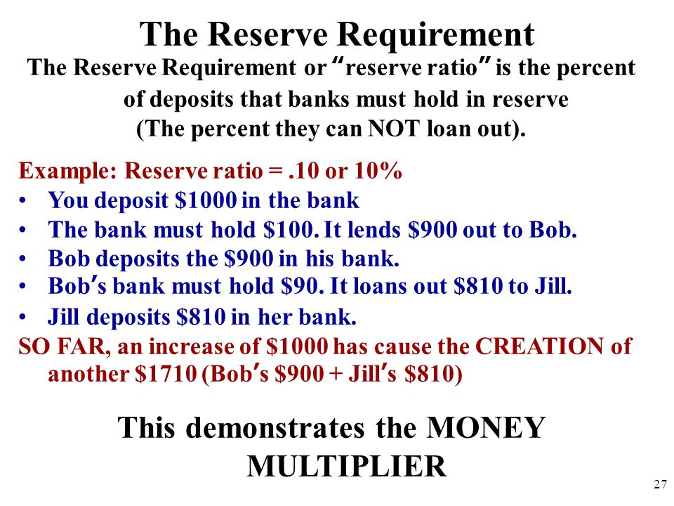 The Reserve Requirement The Reserve Requirement or reserve ratio is the percent of deposits that banks must hold in reserve (The percent they can NOT