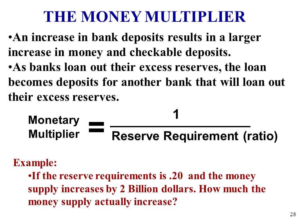 Monetary Multiplier Reserve Requirement (ratio) 1 = THE MONEY MULTIPLIER An increase in bank deposits results in a larger increase in money and checka