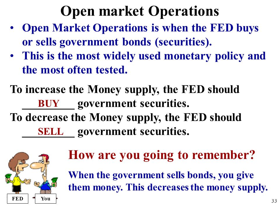 Open market Operations Open Market Operations is when the FED buys or sells government bonds (securities). This is the most widely used monetary polic