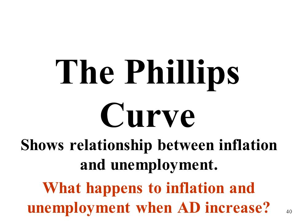 The Phillips Curve Shows relationship between inflation and unemployment. What happens to inflation and unemployment when AD increase? 40