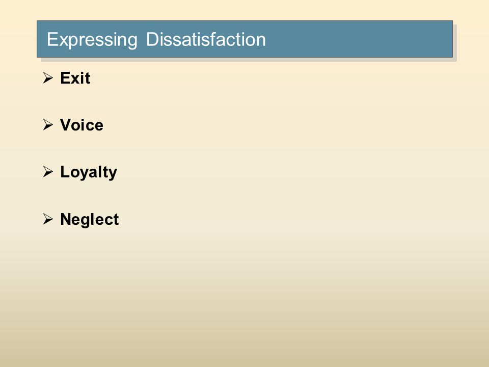 Expressing Dissatisfaction Exit Voice Loyalty Neglect