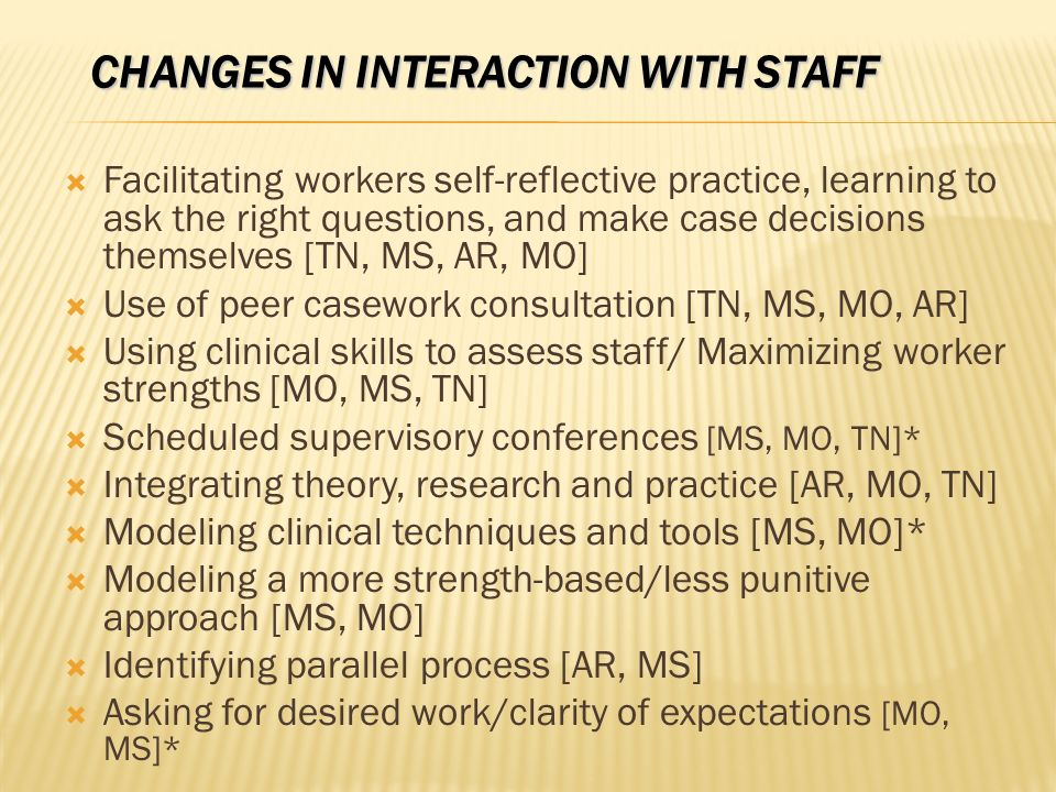 CHANGES IN INTERACTION WITH STAFF Facilitating workers self-reflective practice, learning to ask the right questions, and make case decisions themselves [TN, MS, AR, MO] Use of peer casework consultation [TN, MS, MO, AR] Using clinical skills to assess staff/ Maximizing worker strengths [MO, MS, TN] Scheduled supervisory conferences [MS, MO, TN]* Integrating theory, research and practice [AR, MO, TN] Modeling clinical techniques and tools [MS, MO]* Modeling a more strength-based/less punitive approach [MS, MO] Identifying parallel process [AR, MS] Asking for desired work/clarity of expectations [MO, MS]*