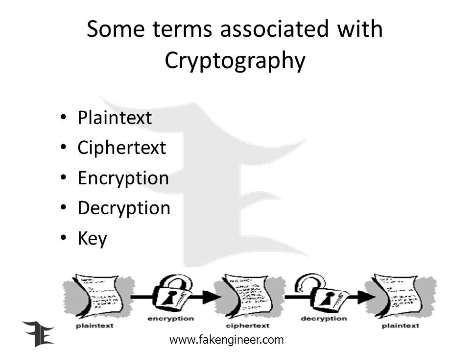 www.fakengineer.com Introduction What is Cryptography Why we need Cryptography