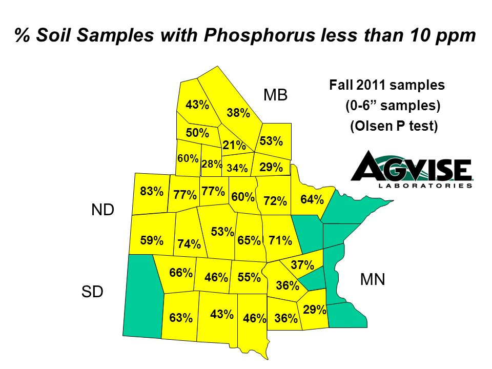 65% 60% 77% 53% 74% 59% 83% 77% 71% 72% 34% 29% 21% 53% 50% 28% 60% % Soil Samples with Phosphorus less than 10 ppm Fall 2011 samples (0-6 samples) MB