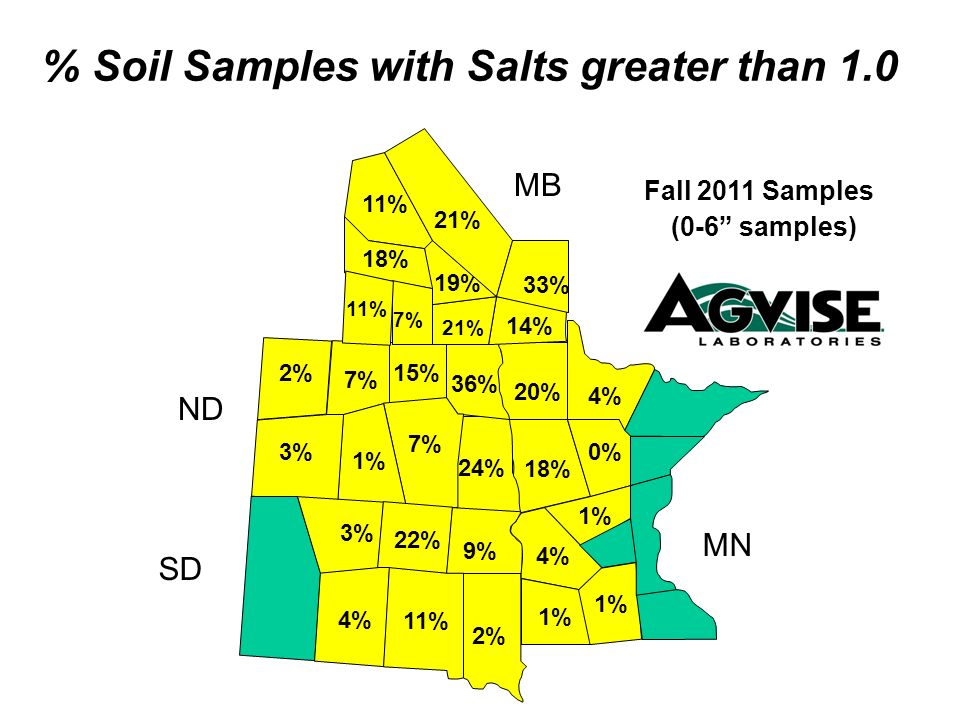 24% 36% 15% 7% 1% 3% 2% 7% 1% 4% 18% 20% 1% 9% 2% 22% 21% 14% 19% 18% 7% 11% % Soil Samples with Salts greater than 1.0 Fall 2011 Samples (0-6 samples
