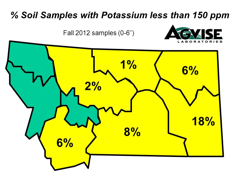 % Soil Samples with Potassium less than 150 ppm Fall 2012 samples (0-6) 6% 18% 2% 1% 8% 6%
