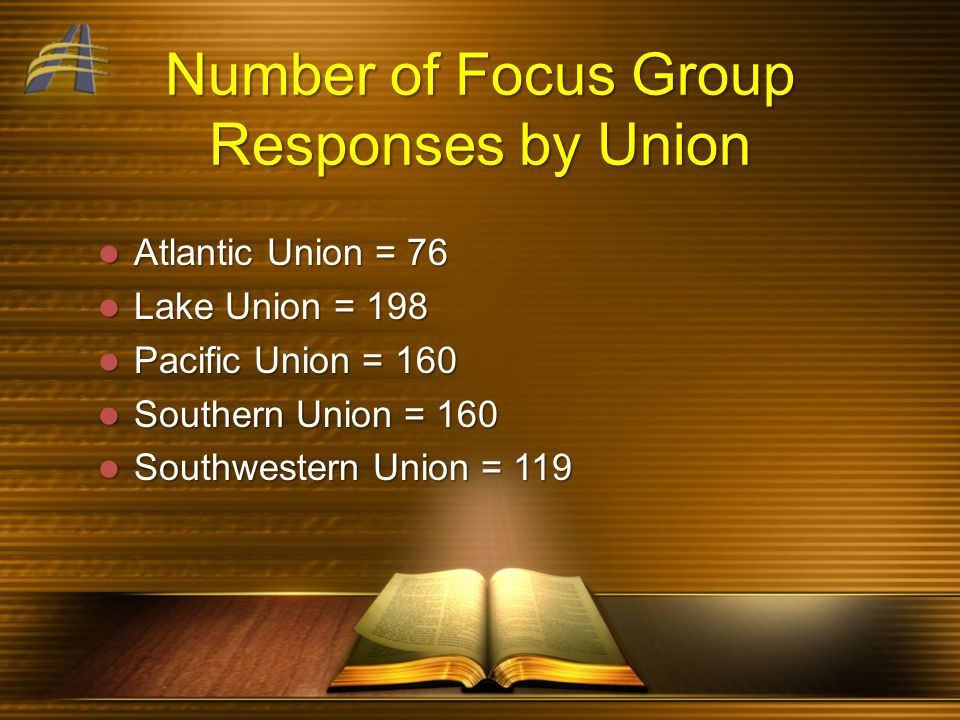 Number of Focus Group Responses by Union Atlantic Union = 76 Atlantic Union = 76 Lake Union = 198 Lake Union = 198 Pacific Union = 160 Pacific Union =
