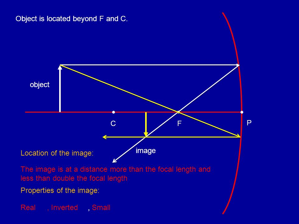 F C Object is located beyond F and C. object image P Location of the image: The image is at a distance more than the focal length and less than double