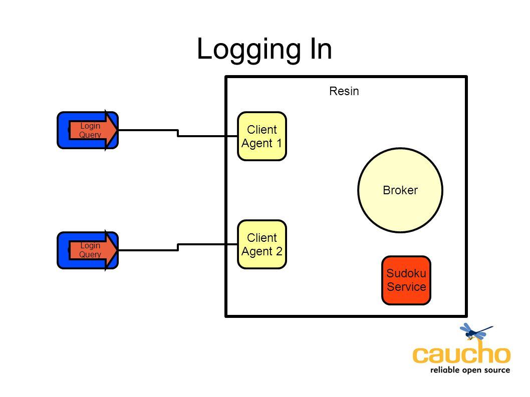 Client 1 Resin Broker Client 2 Login Query Client Agent 1 Login Query Client Agent 2 Logging In Sudoku Service
