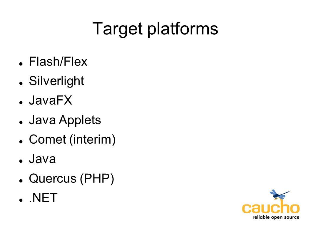 Target platforms Flash/Flex Silverlight JavaFX Java Applets Comet (interim) Java Quercus (PHP).NET