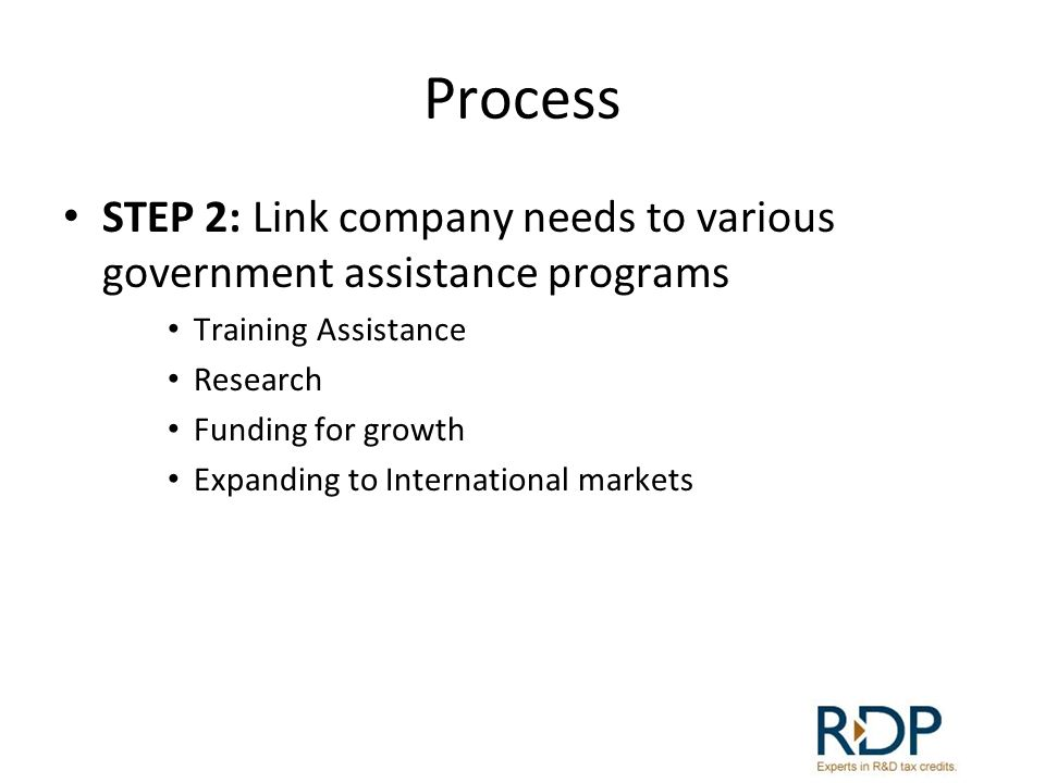 Process STEP 2: Link company needs to various government assistance programs Training Assistance Research Funding for growth Expanding to Internationa