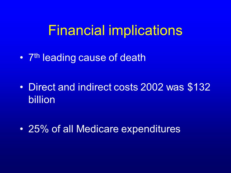 Financial implications 7 th leading cause of death Direct and indirect costs 2002 was $132 billion 25% of all Medicare expenditures