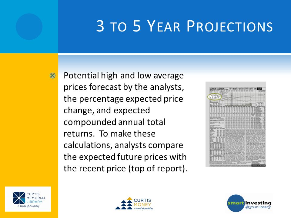 3 TO 5 Y EAR P ROJECTIONS Potential high and low average prices forecast by the analysts, the percentage expected price change, and expected compounded annual total returns.