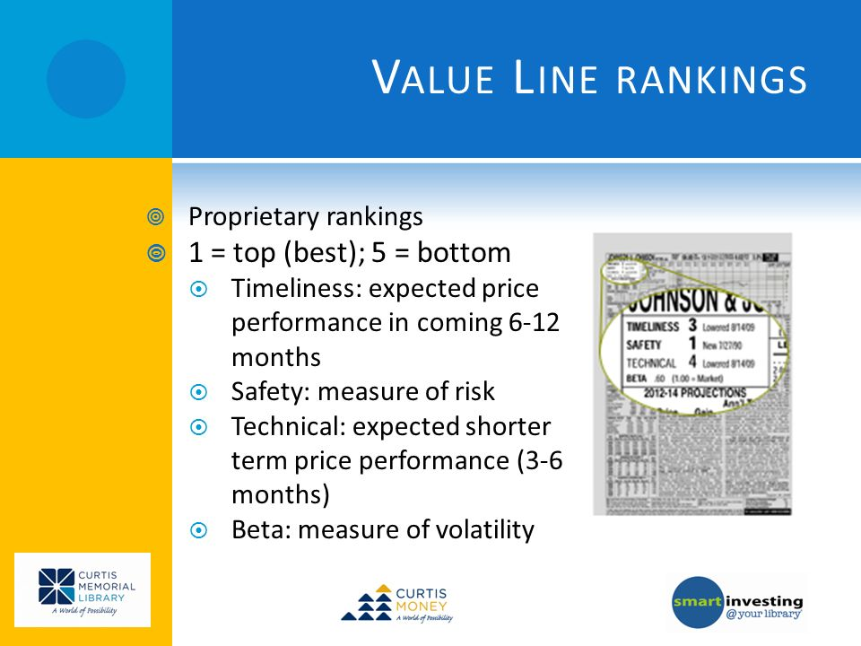 V ALUE L INE RANKINGS Proprietary rankings 1 = top (best); 5 = bottom Timeliness: expected price performance in coming 6-12 months Safety: measure of risk Technical: expected shorter term price performance (3-6 months) Beta: measure of volatility