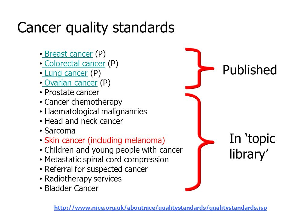 Cancer quality standards http://www.nice.org.uk/aboutnice/qualitystandards/qualitystandards.jsp Breast cancer (P) Breast cancer Colorectal cancer (P) Colorectal cancer Lung cancer (P) Lung cancer Ovarian cancer (P) Ovarian cancer Prostate cancer Cancer chemotherapy Haematological malignancies Head and neck cancer Sarcoma Skin cancer (including melanoma) Children and young people with cancer Metastatic spinal cord compression Referral for suspected cancer Radiotherapy services Bladder Cancer Published In topic library