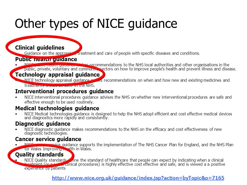 Other types of NICE guidance Clinical guidelines Guidance on the appropriate treatment and care of people with specific diseases and conditions. Publi