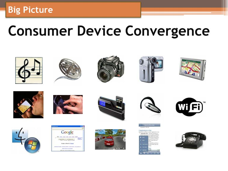 Big Picture Consumer Device Convergence