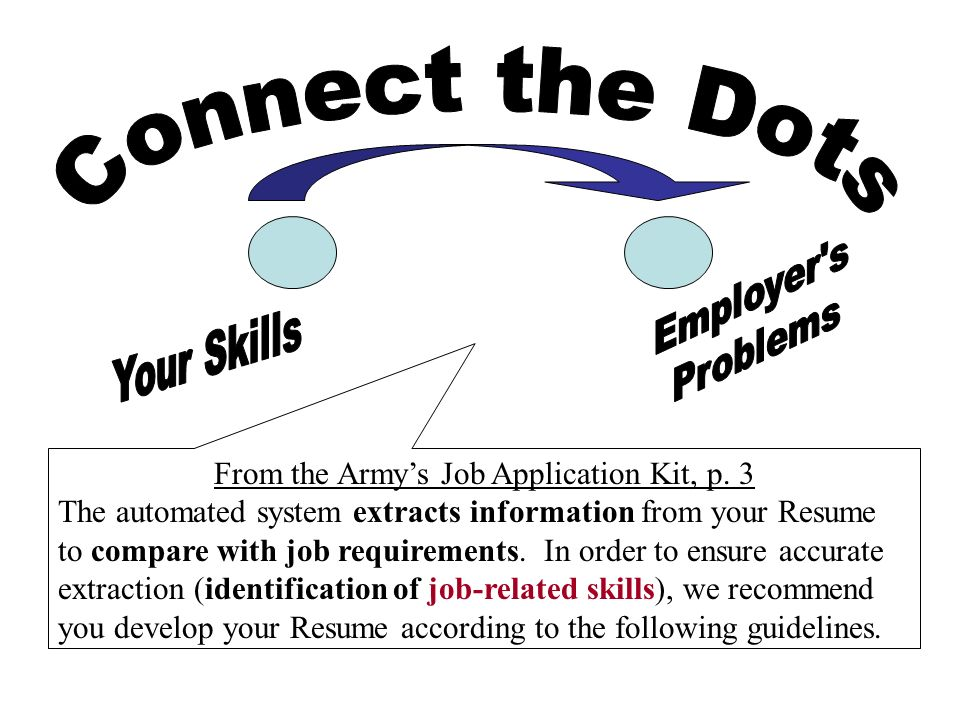 Skill Types CONNECT THE DOTS your skills to their problems Job Specific: directly related to the tasks for the position Transferable:related to the ta