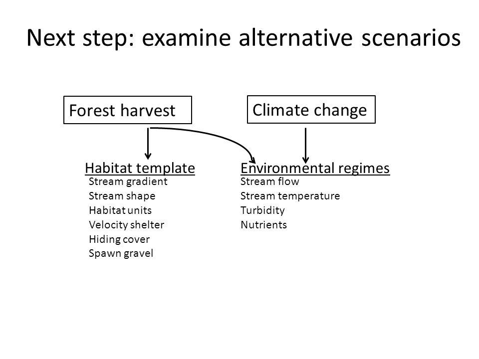Next step: examine alternative scenarios Stream flow Stream temperature Turbidity Nutrients Stream gradient Stream shape Habitat units Velocity shelte
