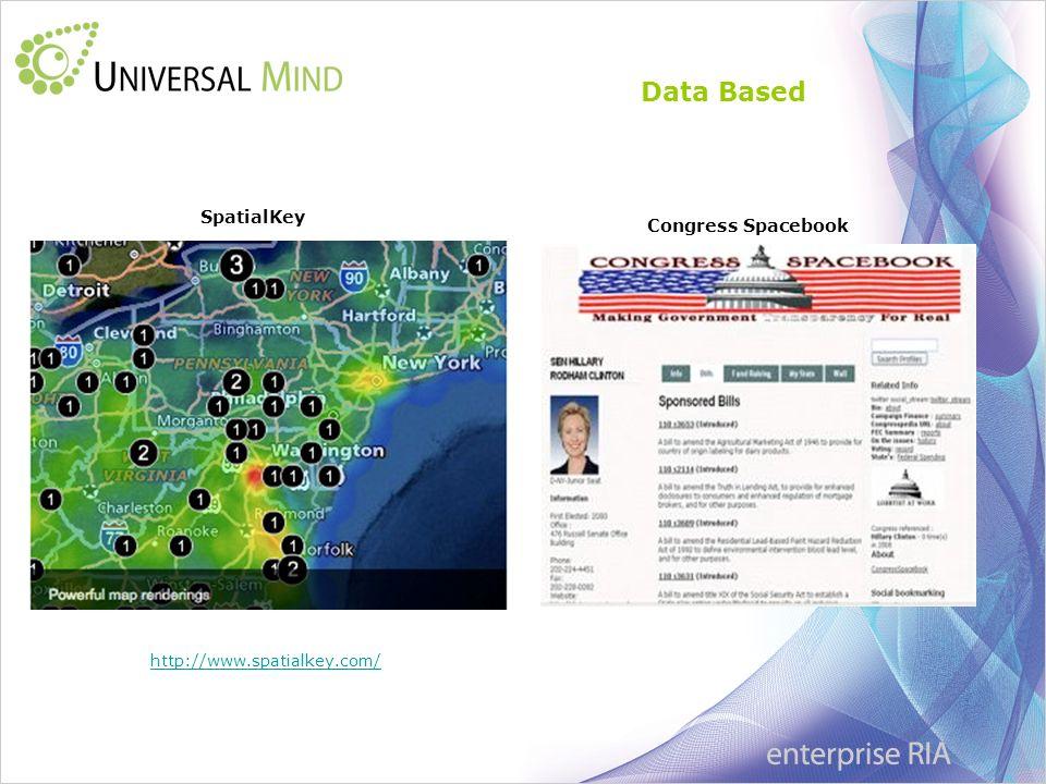Data Based SpatialKey Congress Spacebook http://www.spatialkey.com/