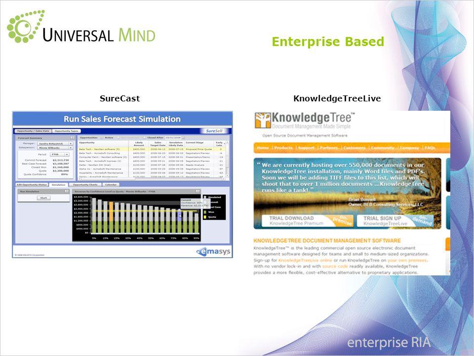 Enterprise Based KnowledgeTreeLiveSureCast