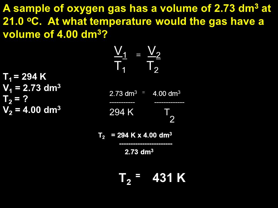 A sample of oxygen gas has a volume of 2.73 dm 3 at 21.0 o C. At what temperature would the gas have a volume of 4.00 dm 3 ? T 1 = 294 K V 1 = 2.73 dm