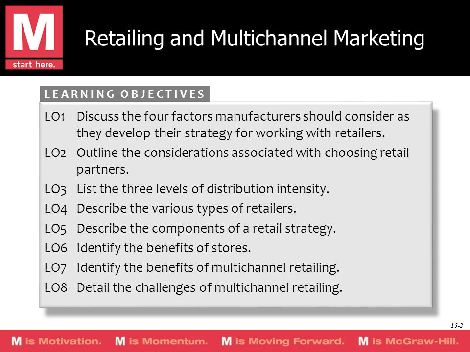 LEARNING OBJECTIVES LO1Discuss the four factors manufacturers should consider as they develop their strategy for working with retailers. LO2Outline th